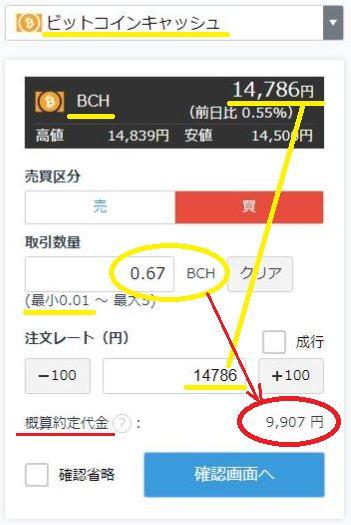 GMOコインではビットコインキャッシュは最小0.01から買える
