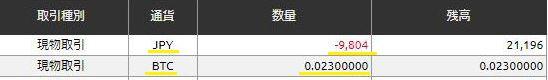 DMM Bitcoinで9804円を使って0.023の現物のビットコインを購入した画面