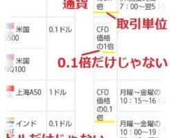 GMOクリック証券のCFDの取扱銘柄のページ