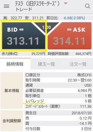 GMOクリック証券のCFDのテスラのトレード画面