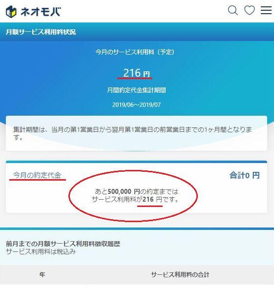 ネオモバ(SBIネオモバイル証券)のサービス利用料(手数料)は月50万円までなら月額216円