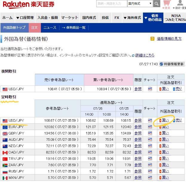 楽天証券の外国為替のドル(USDJPY)の買いの箇所