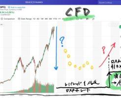 GMOクリック証券のCFDでS&P500を低レバレッジでポジション持ち、後にロスカットレートを引き上げ出金する投資