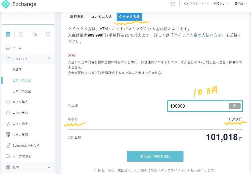 コインチェックのクイック入金は手数料が1%強程度かかる(10万円の入金で1018円の手数料)